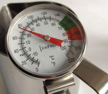 Milchschaum Thermometer